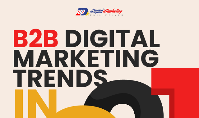 Top B2B trends for Digital Marketing in 2021