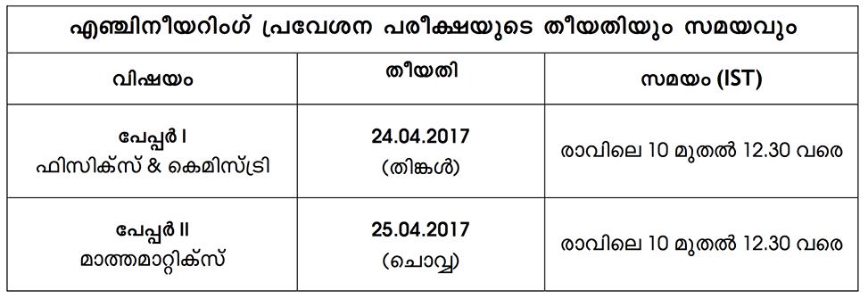 Kerala Engineering Time Table 2017
