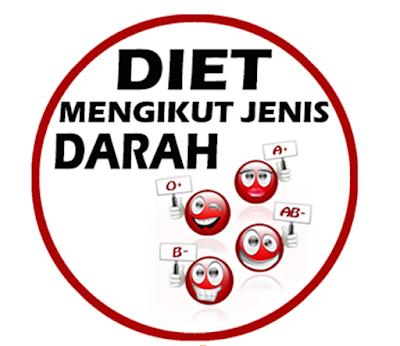 Diet Mudah Ikut Jenis Darah