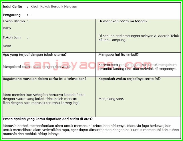 kunci jawaban halaman 207 tema 6 kelas 5