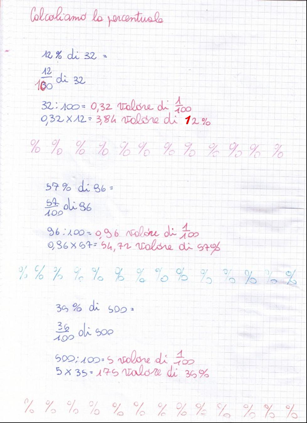 Didattica Matematica Scuola Primaria Le Percentuali Classe Quinta