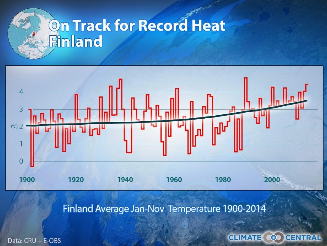 Maailman Lämpötilakartta