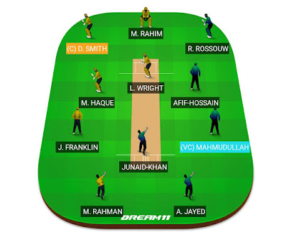 "alt=""RK Vs KT Dream11 Team Prediction 