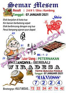 Syair Semar Mesem Toto Macau Kamis 07 Januari 2021