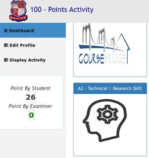 GTU 100 Activity Points