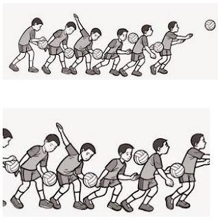 Teknik Cara Servis Bawah & Servis Atas Permainan Bola Voli
