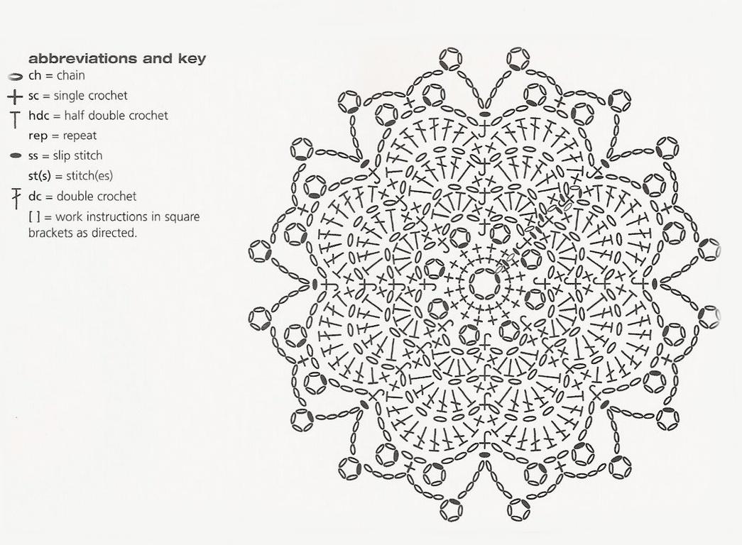 La Casa de NoA: Motivos de flores en crochet con esquema