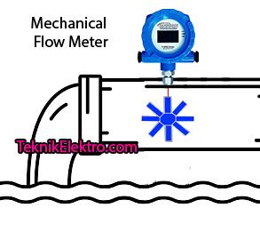 Cara Kerja Flow Transmitter