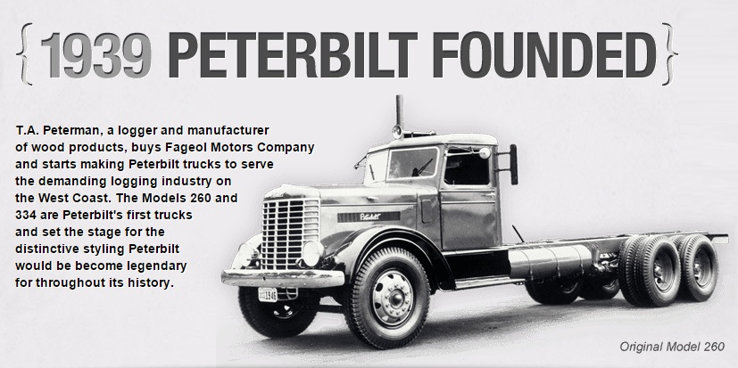 List of Synonyms and Antonyms of the Word: peterbilt company
