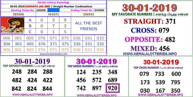Akshaya AK-380 Kerala lottery abc guessing by keralalotteries.info