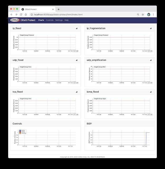 Docker DDoS testbed