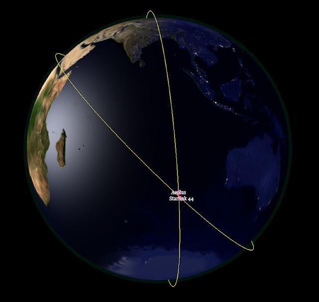 ponto de possível colisão entre satélites Starlink e Aeolus