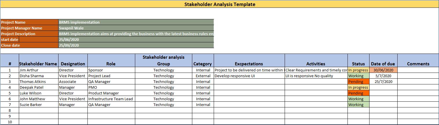 Stakeholder Analysis Template, Stakeholder Analysis