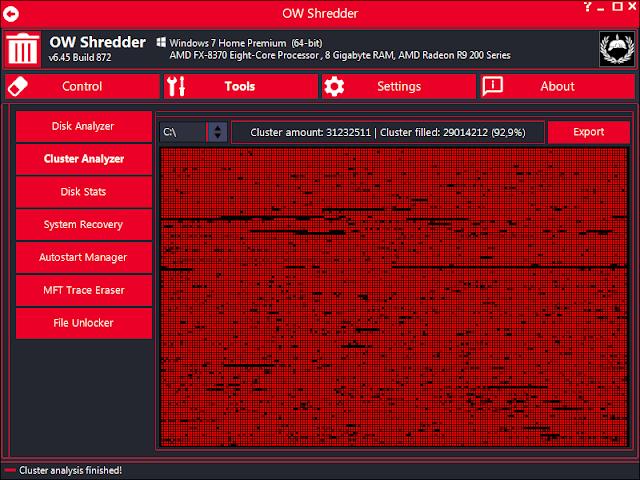 OW-Shredder Cluster analysis