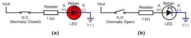 Pemasangan beban pada kondisi aktif High Sensor Induktif jenis N.C.