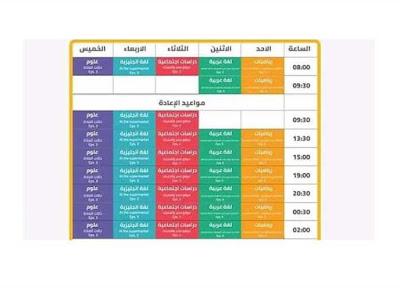 جدول مواعيد دروس الصف الرابع على قناة مدرستنا ، دروس الصف الرابع ، مواعيد إذاعة دروس الصف الرابع ، مواعيد إعادة دروس الصف الرابع