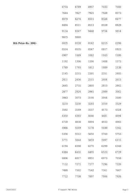kerala Lottery Result Bhagyamithra BM-6 dated 02.05.2021 part-3