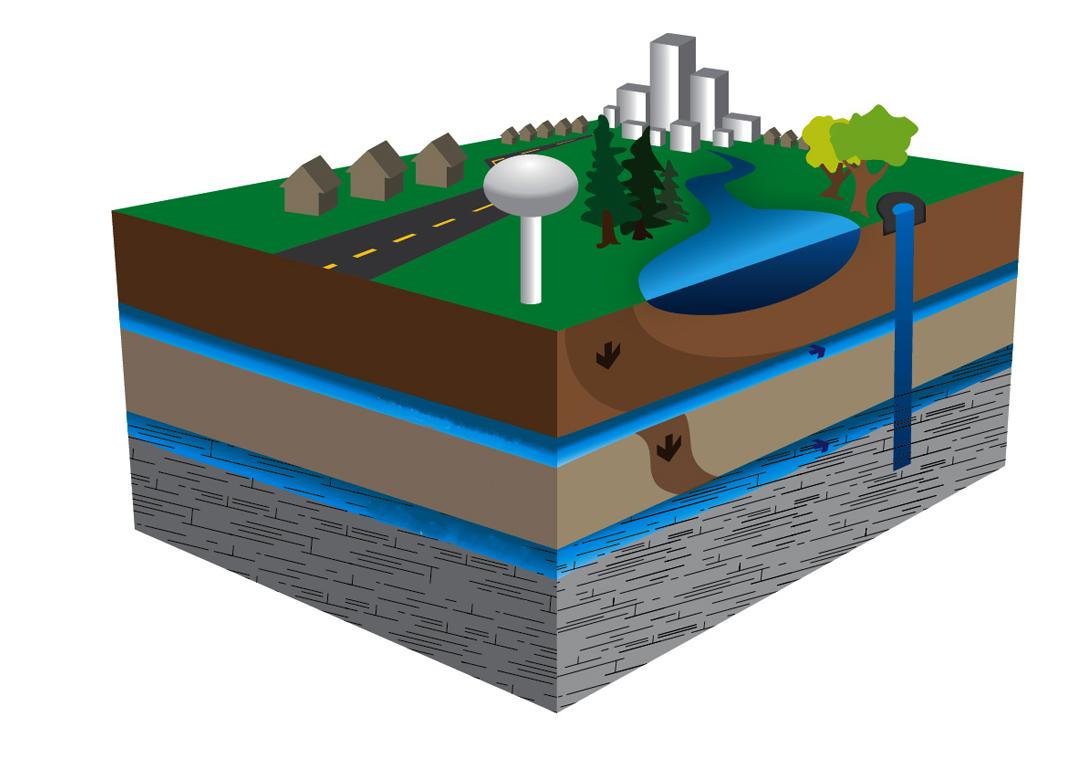 pelayanan di bidang hidrogeologi