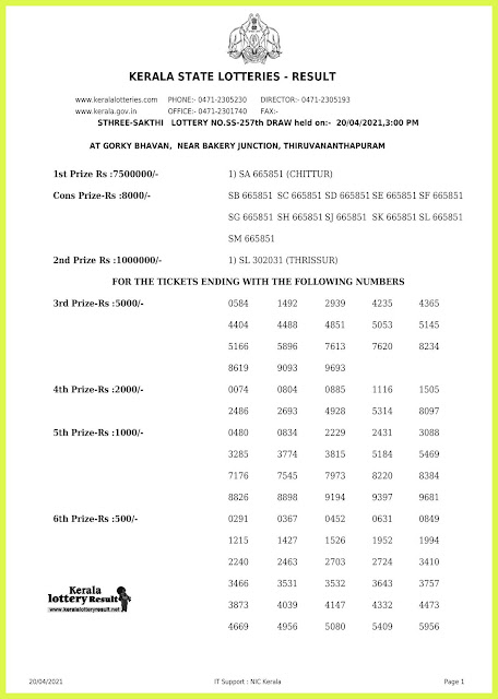 Off. Kerala Lottery Result 20.4.2021 Out, Sthree sakthi  SS 257 Lottery Result