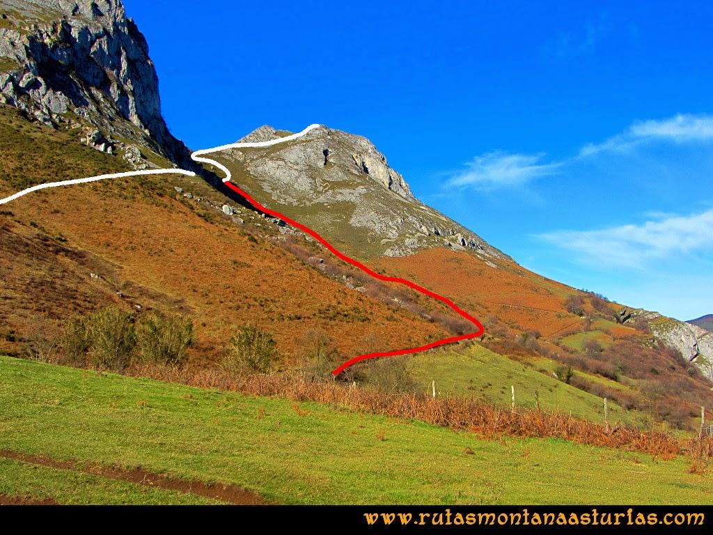 Rutas Montaña Asturias: Descenso de la Forcada