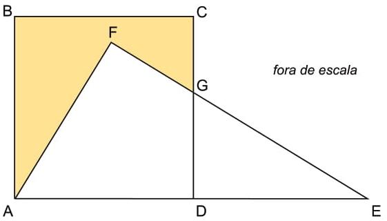 Na figura, ABCD é um quadrado de lado 6 cm e AFE é um triângulo retângulo