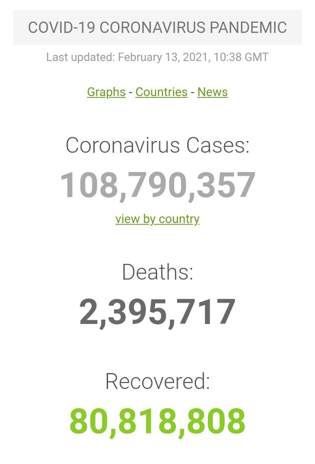 Kasus Covid-19 di Seluruh Dunia per 13 Februari 2021 (10:38 GMT)