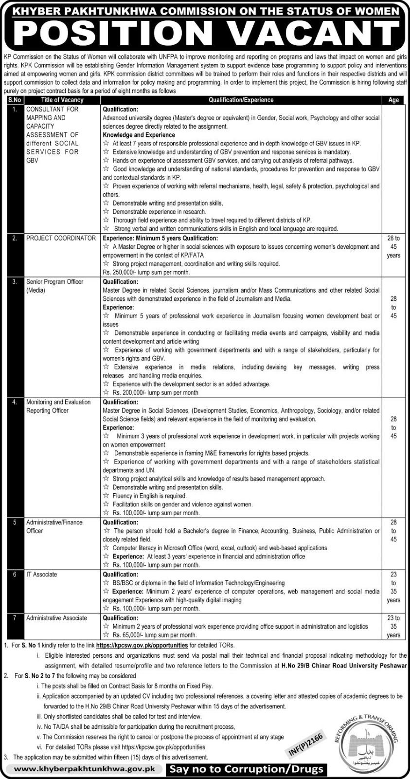 KP Commission For women jobs