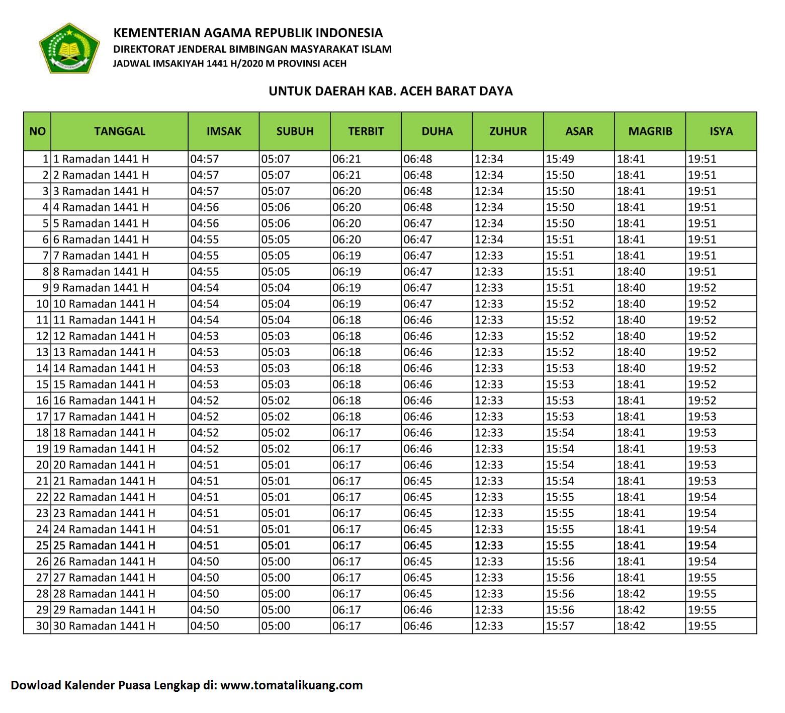 Jadwal Imsakiyah Buka Puasa Kab Aceh Barat Daya 2020 1441 H Kalender Puasa Ramadhan