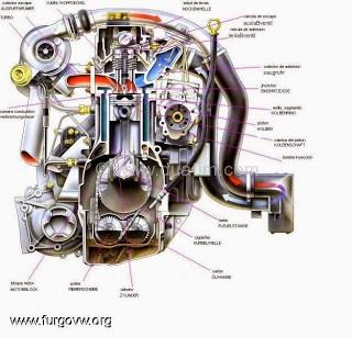 Troobleshooting mesin diesel bagian knocking, pingelen atau banting klep