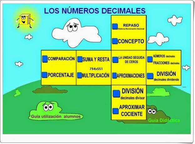http://recursosdigitalesdidacticos.blogspot.com/2011/11/el-sistema-de-numeracion-decimal.html
