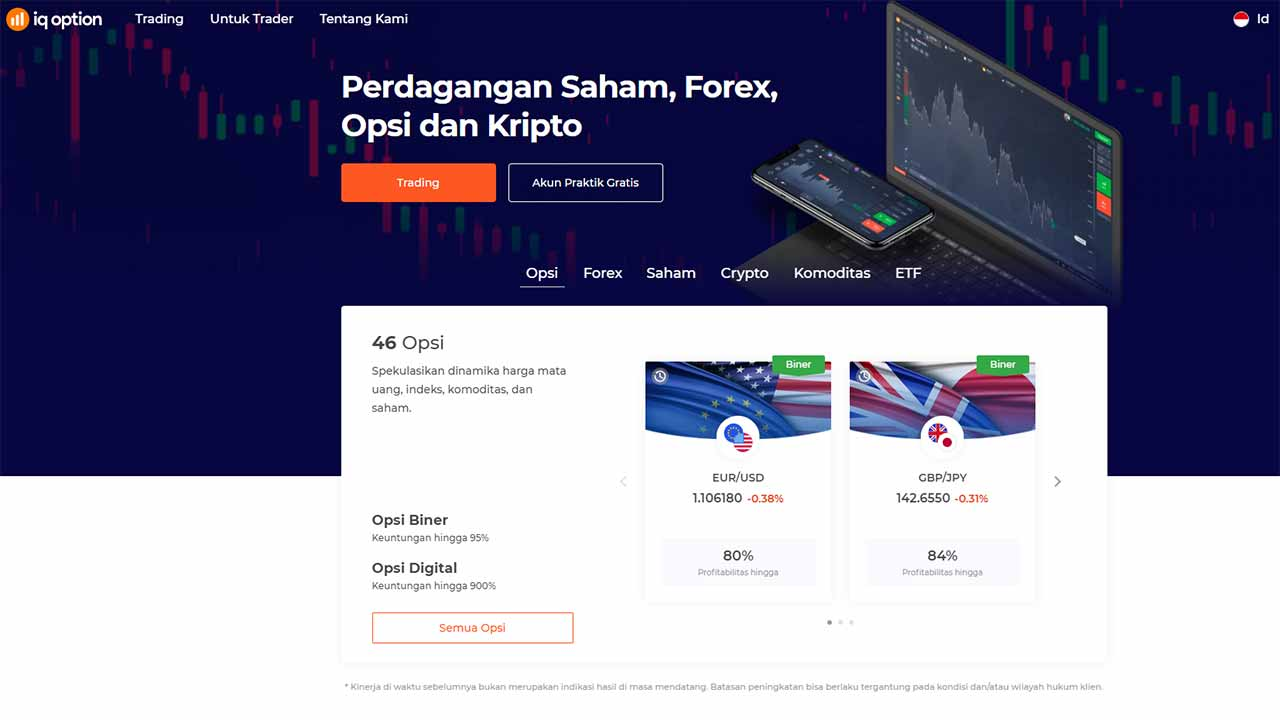 Broker Binary Option Terbaik - Belajar Binary Option
