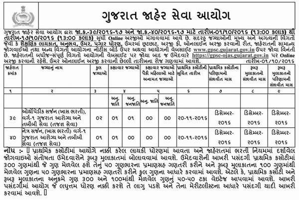 Gujarat Public Service Commission (GPSC) Recruitment 2016 for Orthopaedic Surgeon and Eye Surgeon
