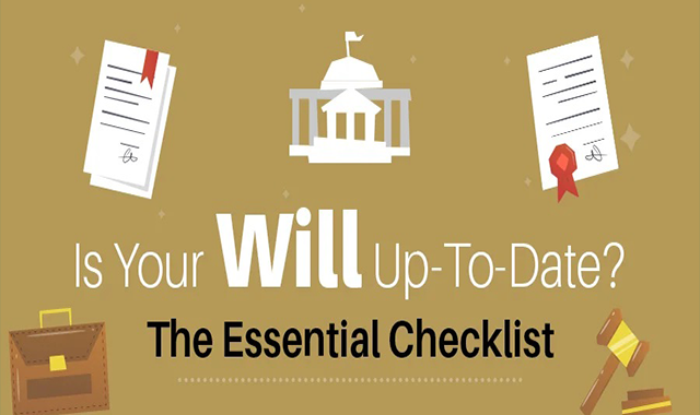 Essential Check list For Your Will, up-to-Date