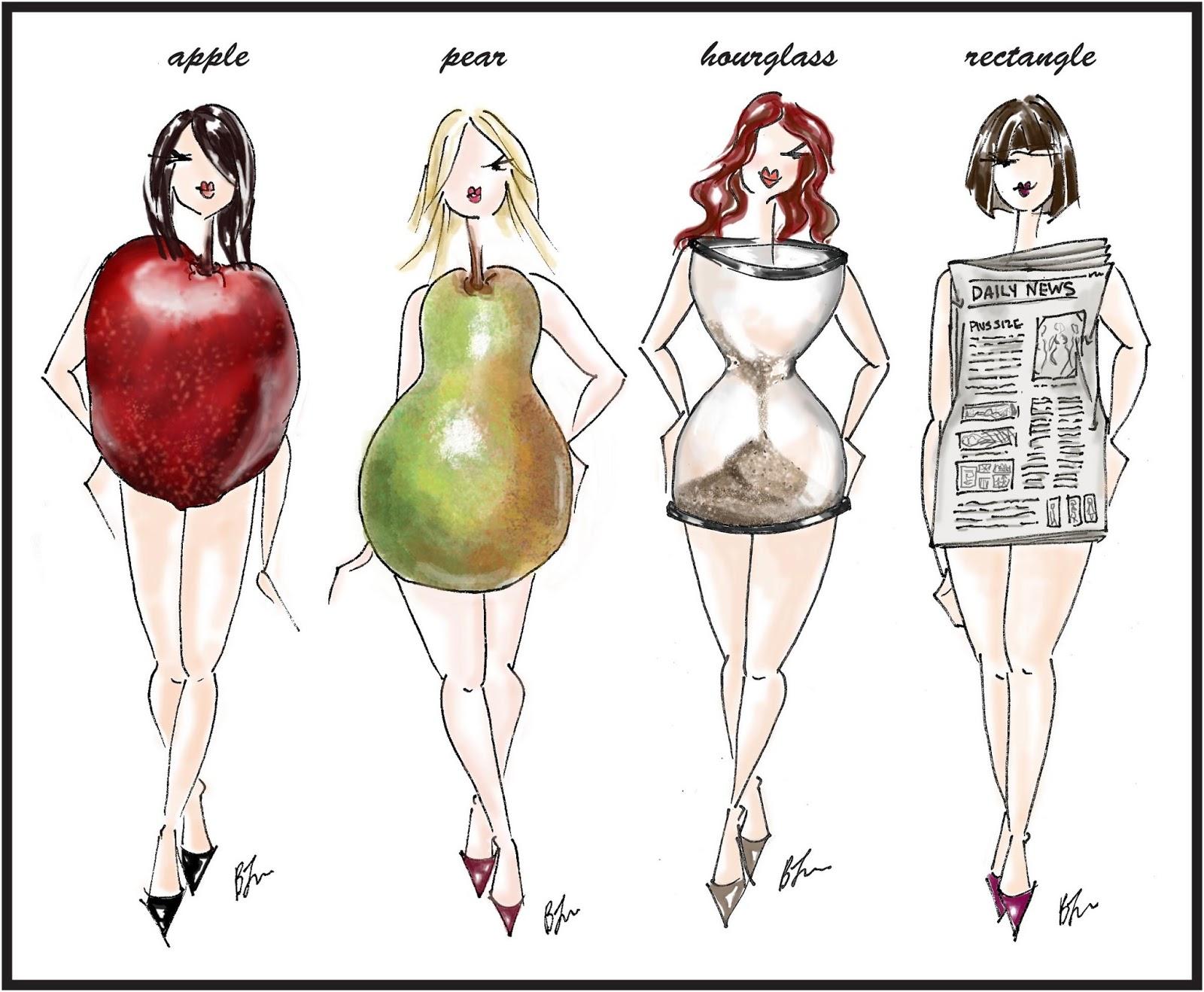 pierderea în greutate în funcție de forma corpului pierdere în greutate palatina il