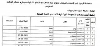 نتائج مسابقة استاذ رئيسي ومكون 2019 مديرية التربية لولاية بجاية الطور الابتدائي لولاية بجاية