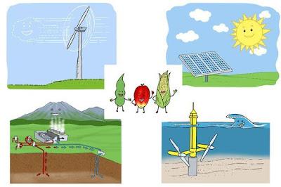 sumber energi terbarukan di Indonesia