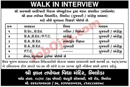 Teachers Job 12-04-2019