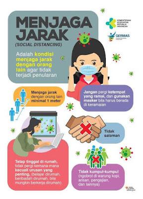 PSBB Tidak Dilonggarkan Sedikitpun, Presiden Jokowi Ingatkan Masyarakat Tetap Jalankan Protokol Kesehatan