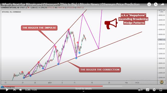 bitcoin graph 1