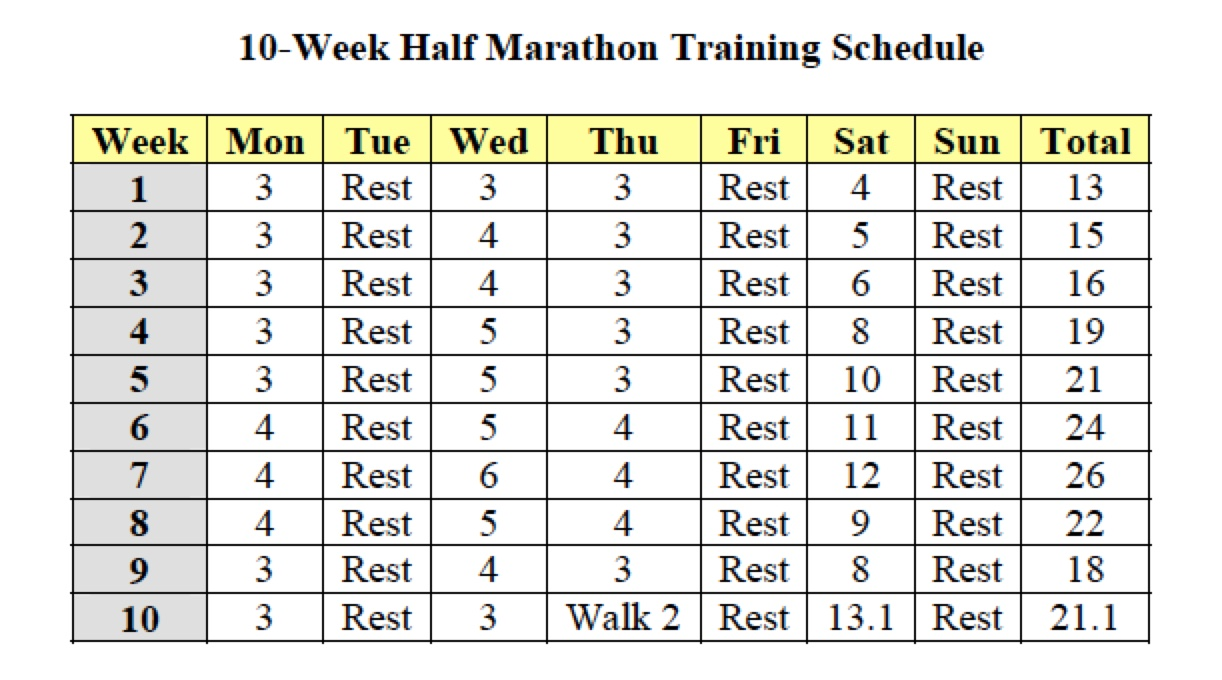 10 week training plan for your first half marathon | aboutabbyblog
