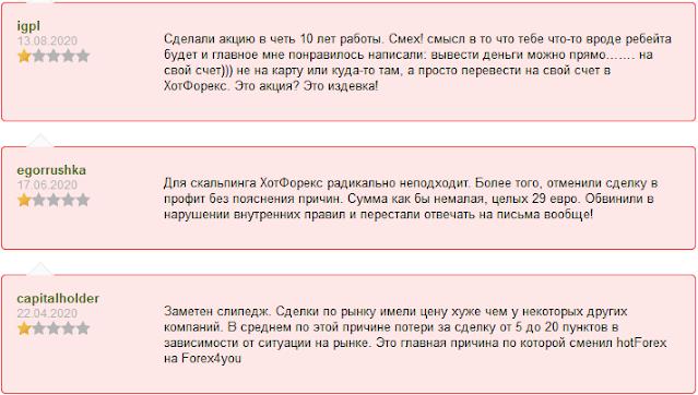 Отзывы о форекс брокере ХотФорекс
