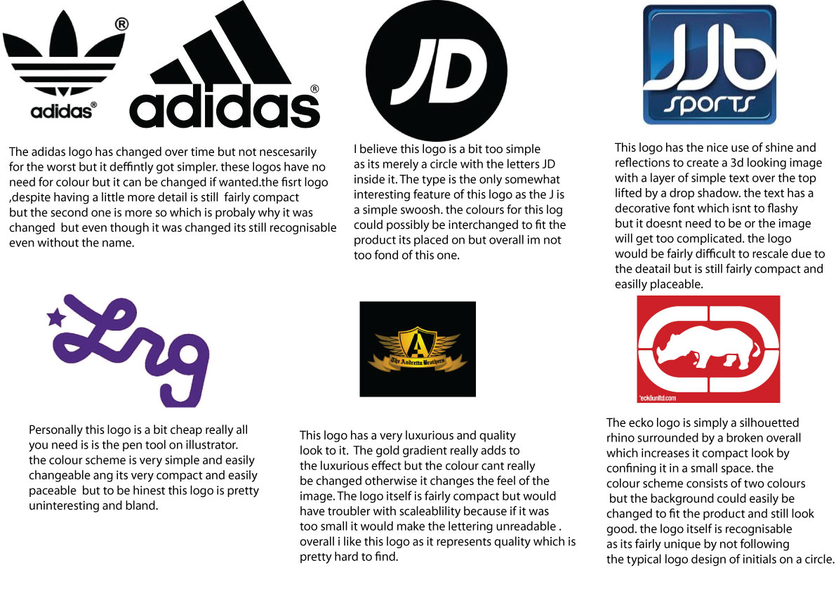 Research for urban clothing logo and graphic styles ...