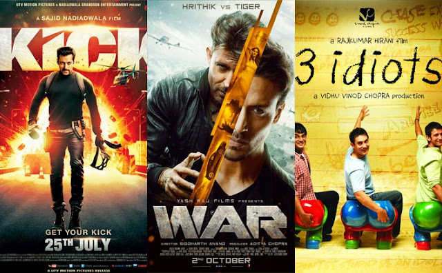 war-box-office