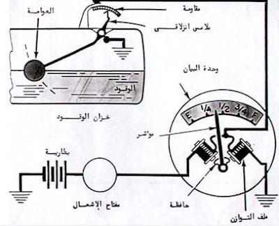 شرح المبينات في المعدات الثقيلةpdf
