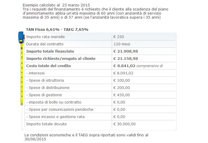 quinto bancoposta prestito poste italiane condizioni