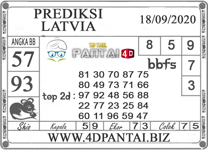 PREDIKSI TOGEL LATVIA PANTAI4D 18 SEPTEMBER 2020