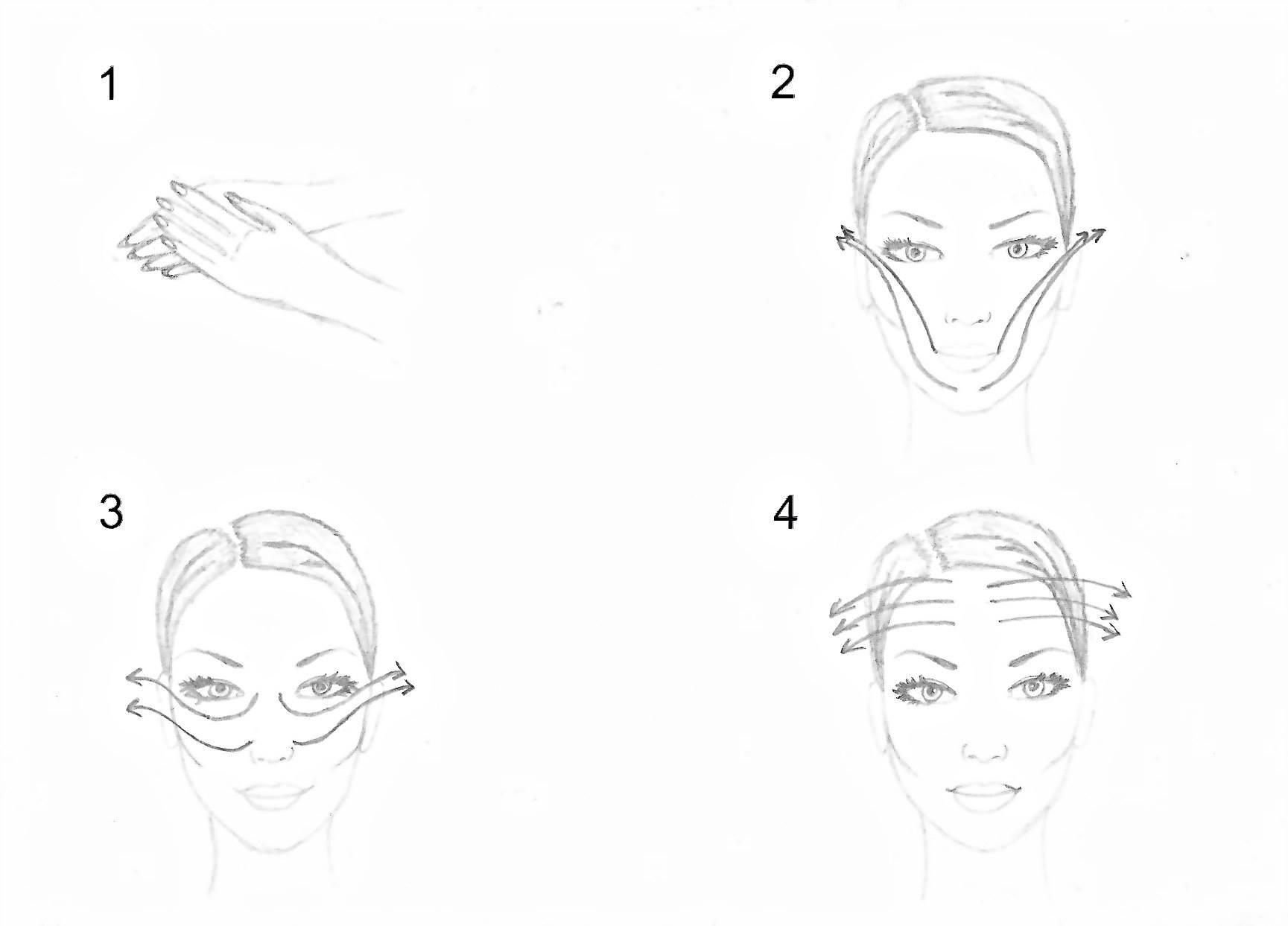 masaz-twarzy-olejkiem