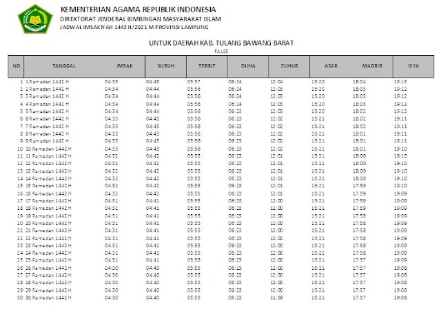 Jadwal Imsakiyah Ramadhan 1442 H Kabupaten Tulang Bawang Barat, Provinsi Lampung