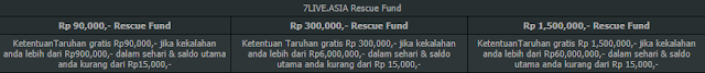 [Image: 7LIVE.ASIA%2BRescue%2BFund.PNG]