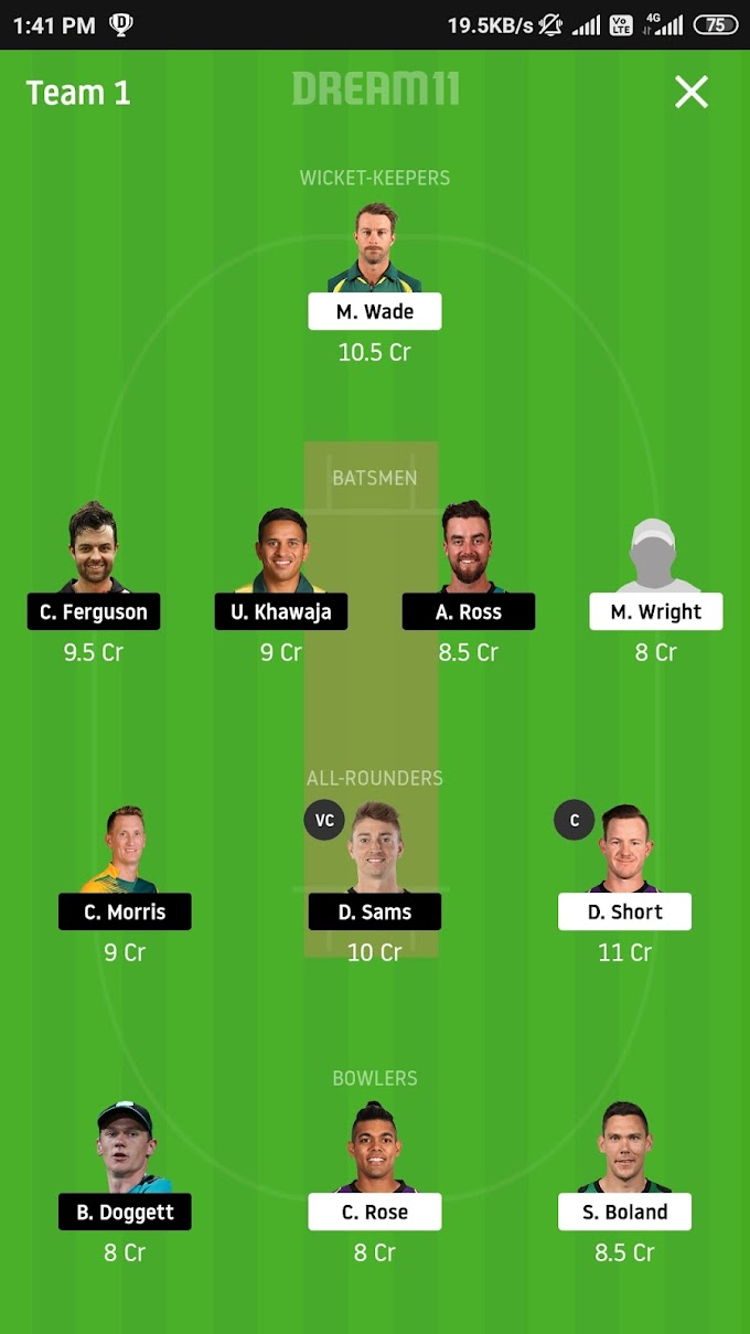 HBH VS SYT Dream 11 Prediction For The Eliminator match | Winning Team Post